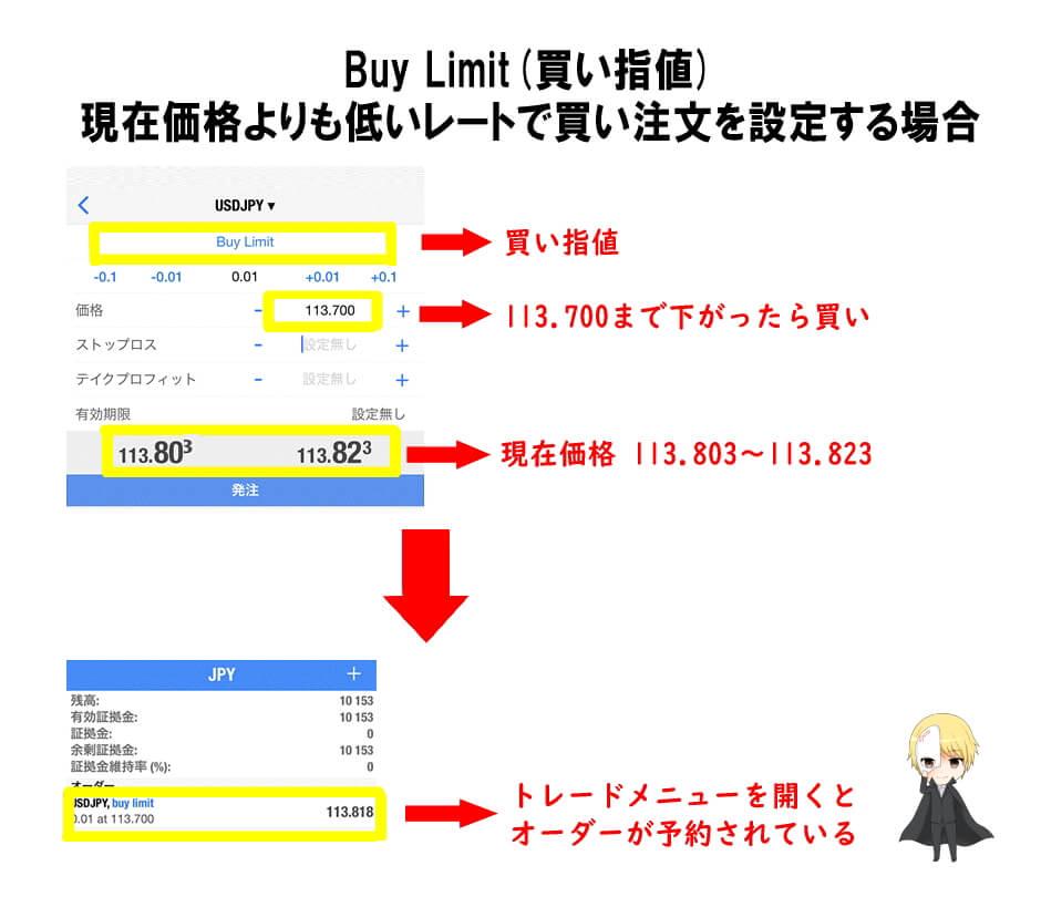 MT4スマホアプリの現在価格よりも低いレートで買い注文を設定する方法
