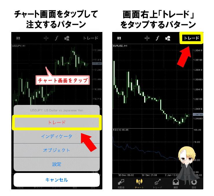 MT4スマホアプリでのチャートメニューからの注文方法