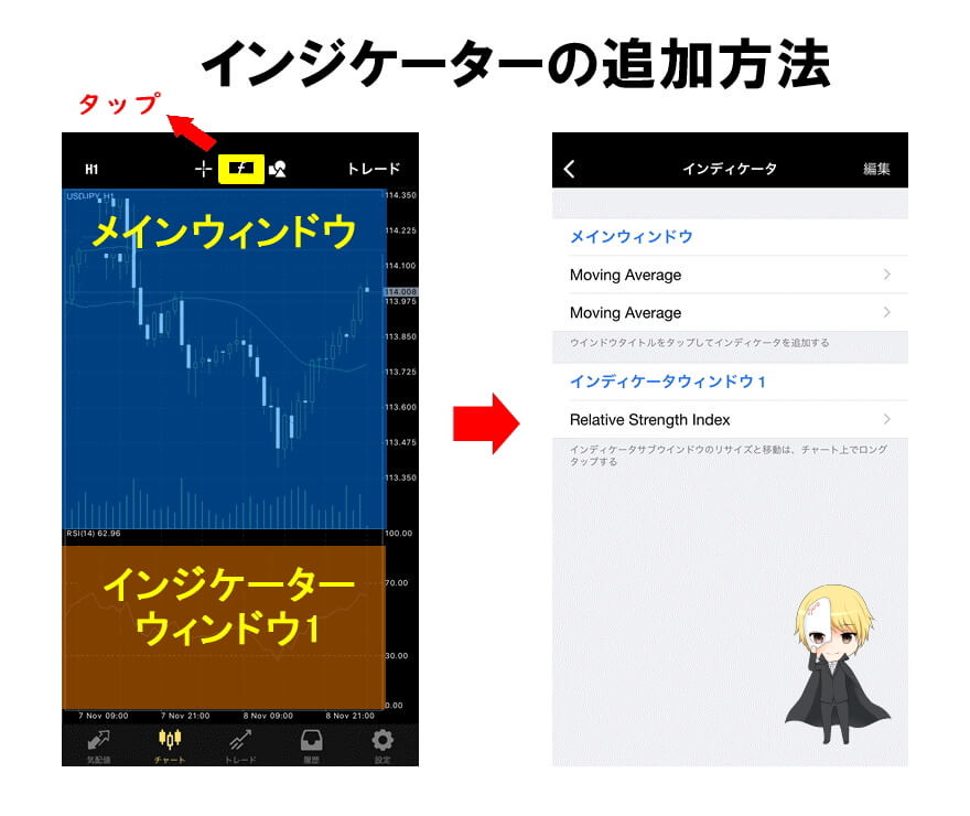 MT5スマホアプリのインジケーターの追加方法