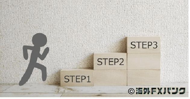 海外FXでおすすめ業者に新規口座開設してから取引が開始できるまでの4ステップ